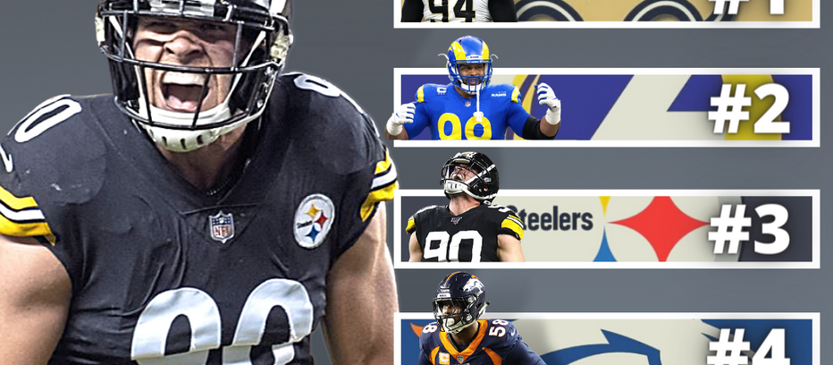 Preseason Top 5 NFL (Team) Run Stop Grades For 2021