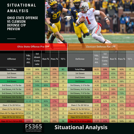 2019 College Football Playoff Preview Ohio State vs Clemson