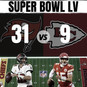 Super Bowl LV Recap: Defense Can Still Win Championships