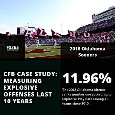 CFB: Explosive Play Rate Last 10 Years