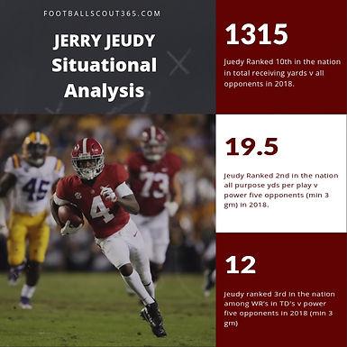 CFB365 Situational Analysis 2019: Reviewing Alabama WR Jerry Jeudy 2018 Season.
