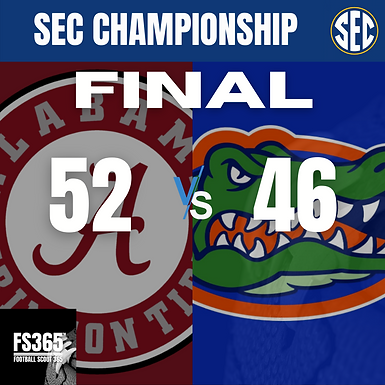 2020 SEC Championship Game Recap
