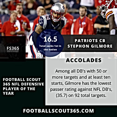 NFL: Football Scout 365 Offensive And Defensive Players of The Year