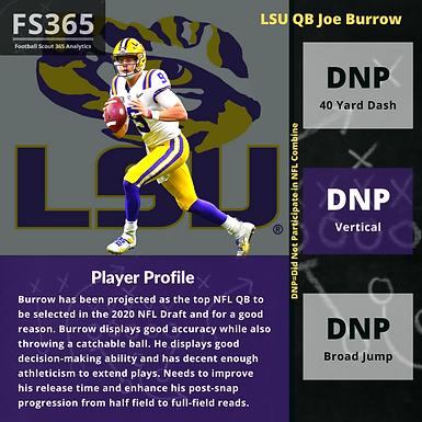 2020 NFL Draft: LSU QB Joe Burrow Player Profile and Analysis