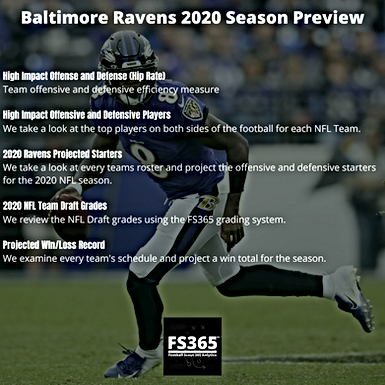 2020 NFL Season Preview Guides