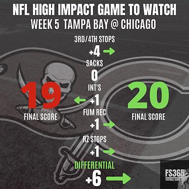 NFL Week Five: High Impact Game of The Week Bears vs Buccaneers Reviewed