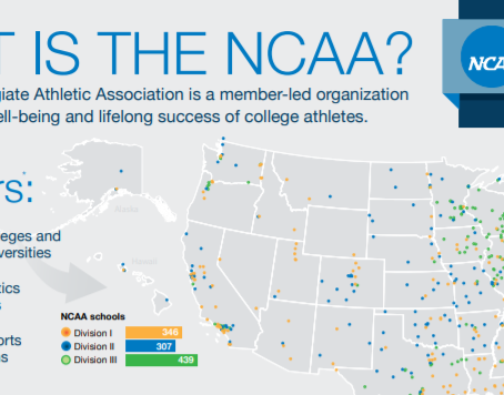 Researching The NCAA's Business Model and Multi-Channel Marketing Approach