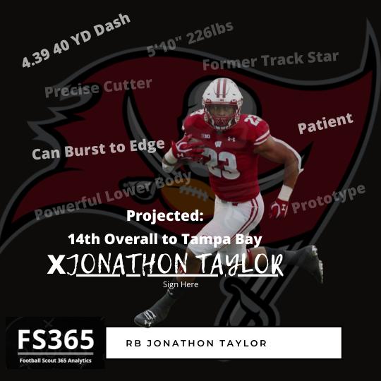 Jonathon Taylor