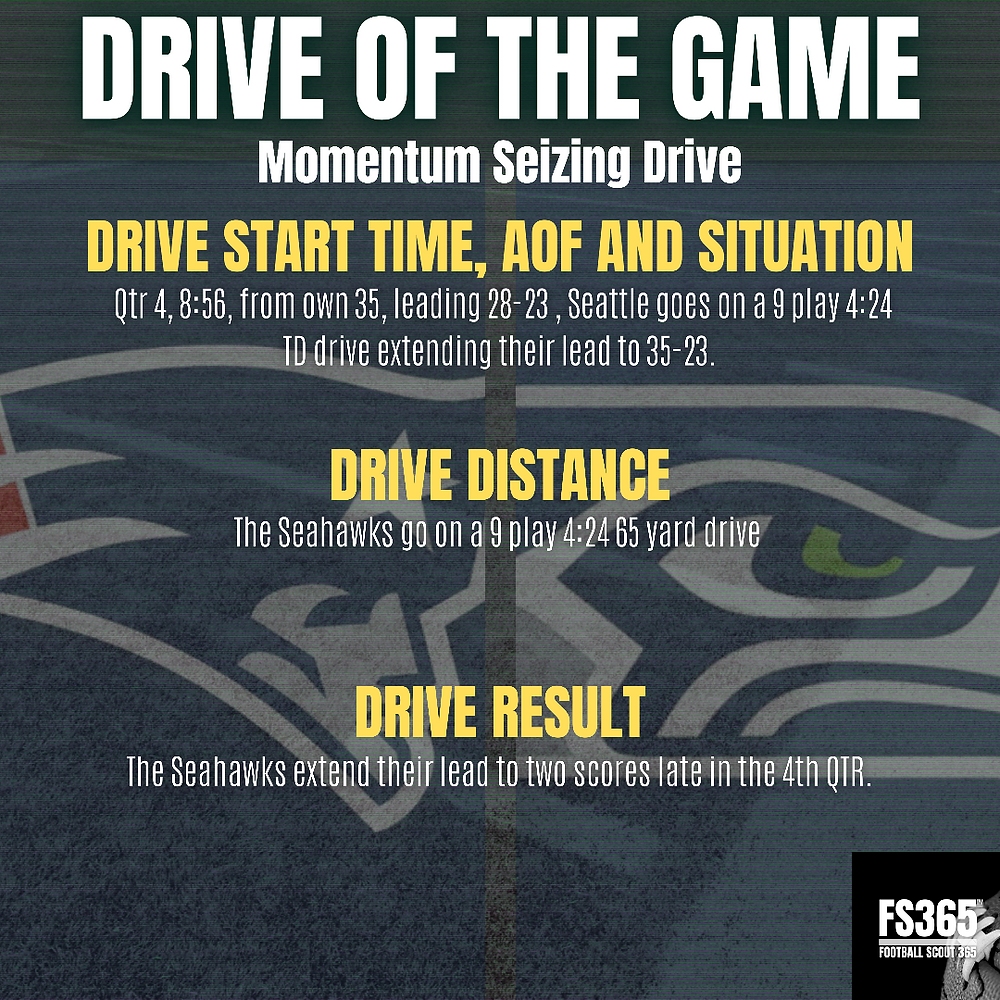 Seattle vs New England Drive of The Game
