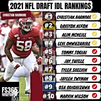 2021 NFL Draft IDL Rankings Re-Evaluated
