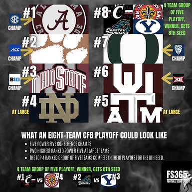 What An Eight Team CFB Playoff Could Look Like