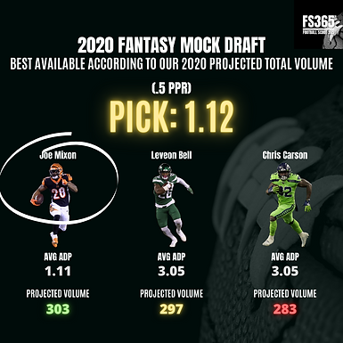 Fantasy Football Mock Draft From The Picking Last In a 12 Team .5 PPR Format
