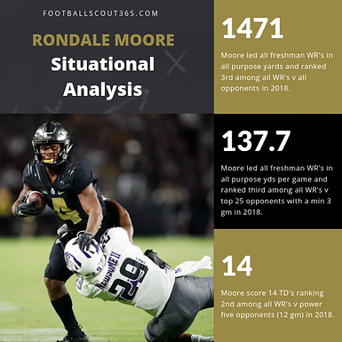 CFB365 Situational Comparison and Production Share: Purdue WR Rondale Moore's 2018 Season.