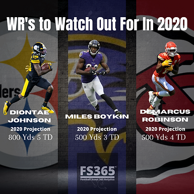 Five NFL WR's To Watch Out For In 2020