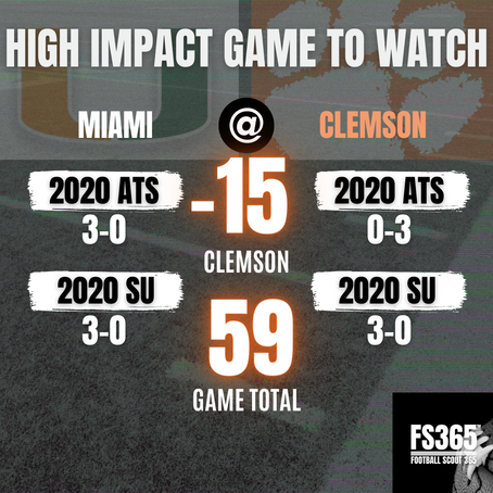 CFB: We examine Clemson vs. Miami Using High Impact Play Differential