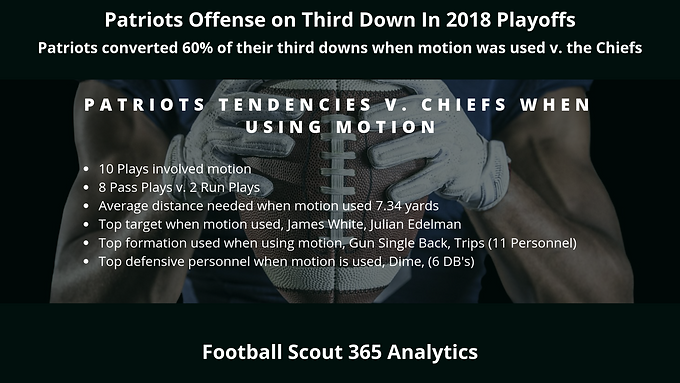 Super Bowl LIII Preview: Patriots Third Down Tendencies When Using Motion v. Chiefs AFC Title Game