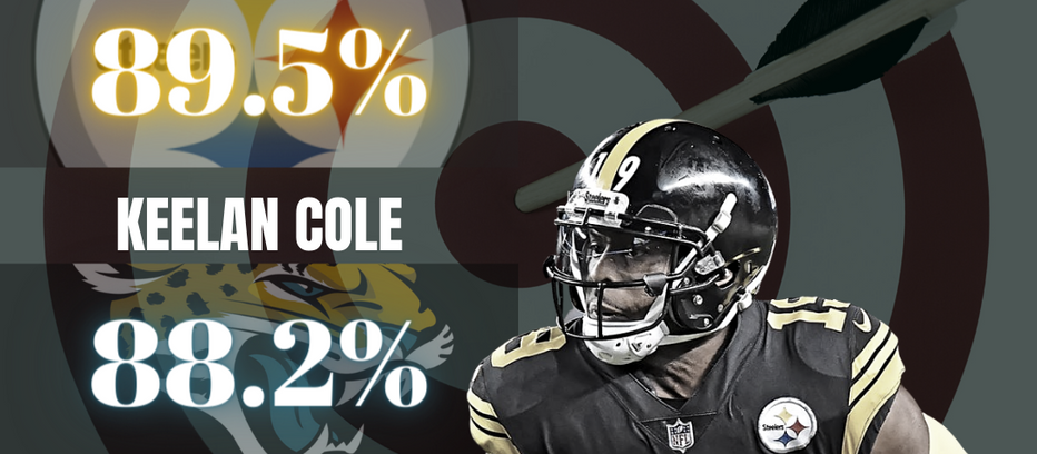 NFL: Five Notable Trends and Stats Through Three Weeks (Free Access To NFL Advanced Stats)