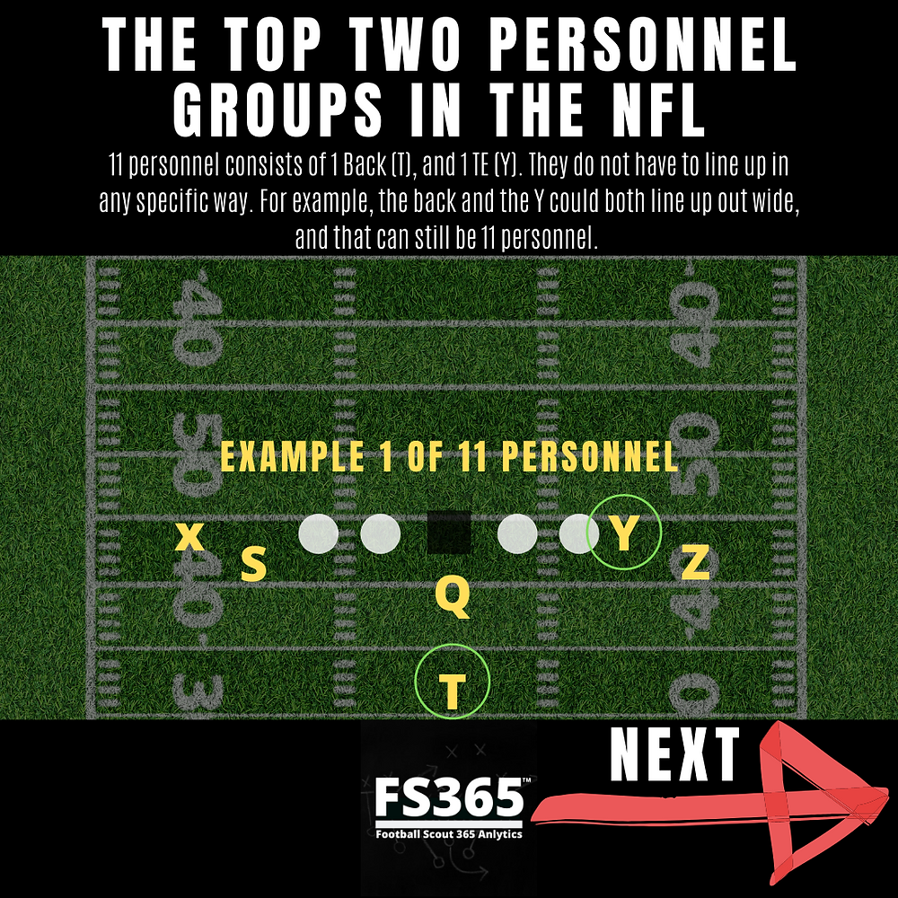 11 Personnel Example 1