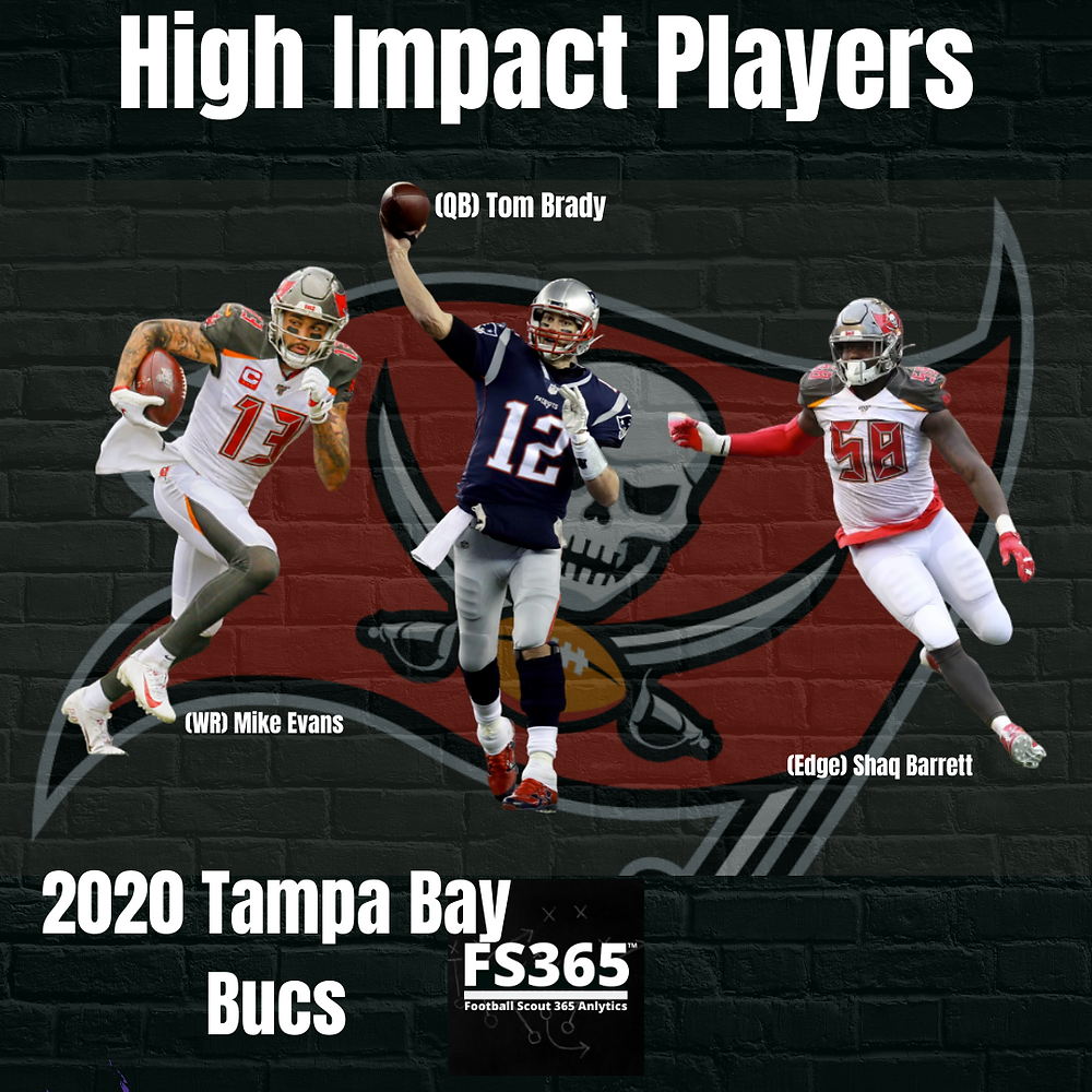 2020 Tampa Bay High Impact Players