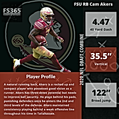 2020 NFL Draft: FSU RB Cam Akers Player Profile and Analysis