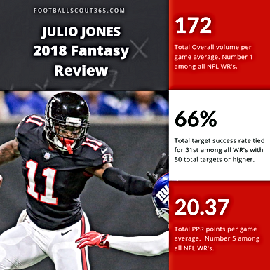 Fantasy Scout 365: Reviewing 2018 NFL WR Total Volume, Target Success Rate and PPR Rankings.