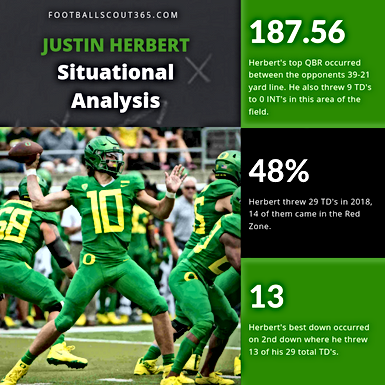 CFB365 Situational Comparison and Production Share: Oregon QB Justin Herbert's 2018 Season.