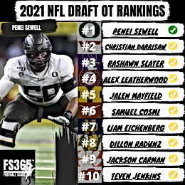 2021 NFL Draft Offensive Tackle Rankings Re-Evaluated