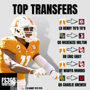 The Top Transfers Who Could Provide The Biggest Impact In 2021