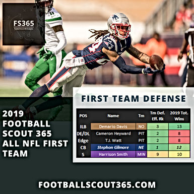 NFL: 2019 Football Scout 365 All NFL First Team Defense