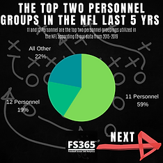 Football Analytics Visual