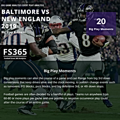 Featured Big Game Analysis: Baltimore vs New England 2019 Summary Analysis Sample
