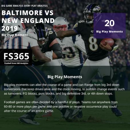 Featured Big Game Analysis: Baltimore vs New England 2019 Summary Analysis Sample
