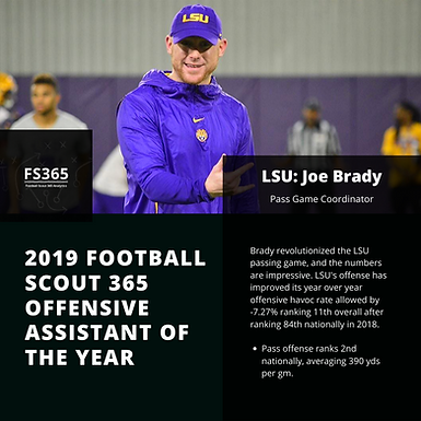 CFB: 2019 Assistant Offensive and Defensive Assistants Coaches of The Year