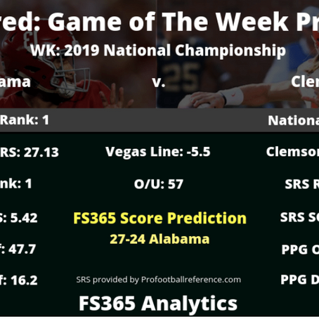 College Football National Championship Odds, Preview and Situational Analysis.
