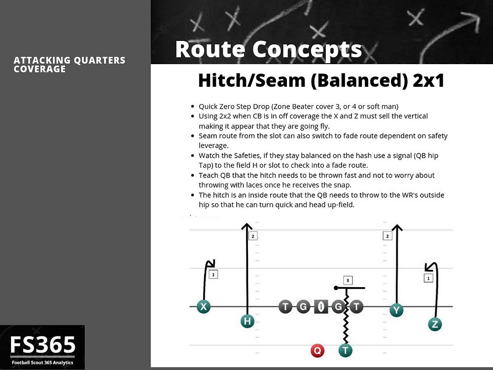 Hitch Seam Route concept vs quarters coverage