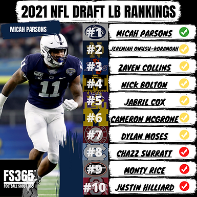 2021 NFL Draft LB Rankings Re-Evaluated