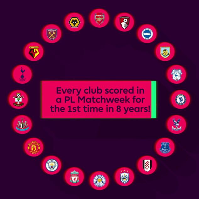 LWS - Premier League Goals Goals Goals
