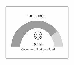 rating 4.jpg