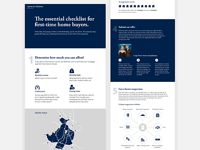 Infographic - Home buyer checklist.png