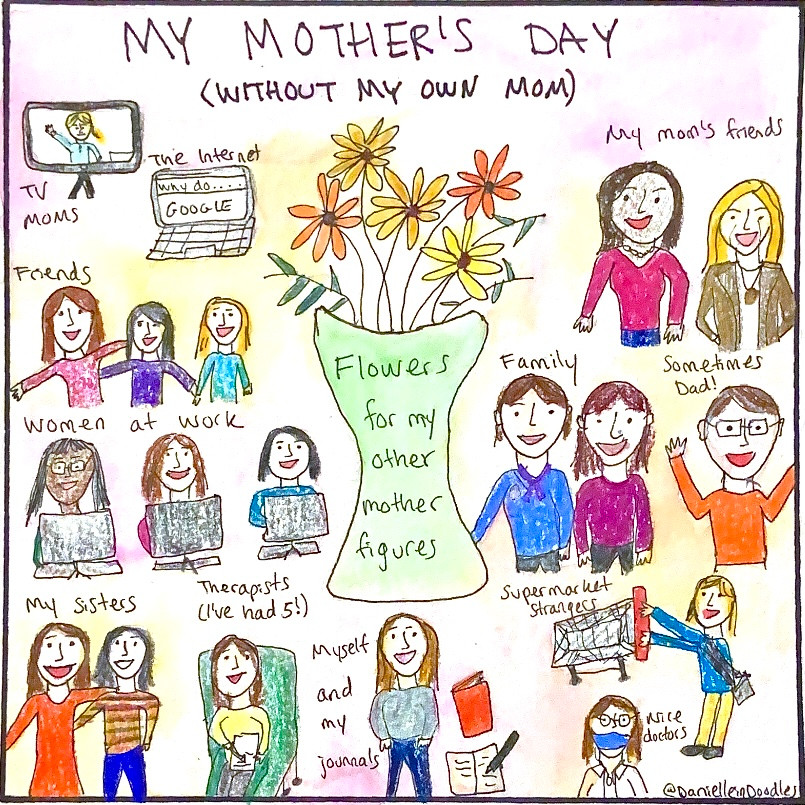 A colorful cartoon about Mother's Day without my mom.