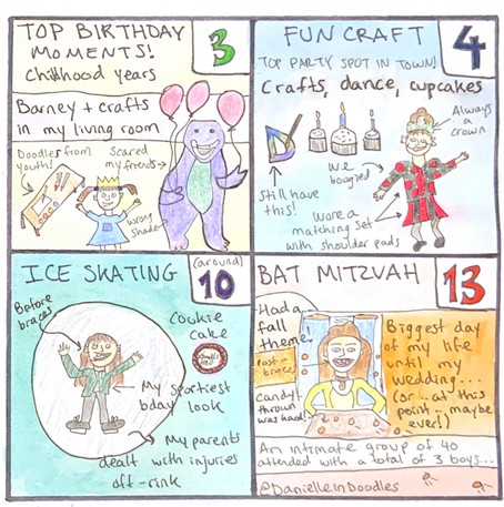 My best birthday parties, doodles of the decades