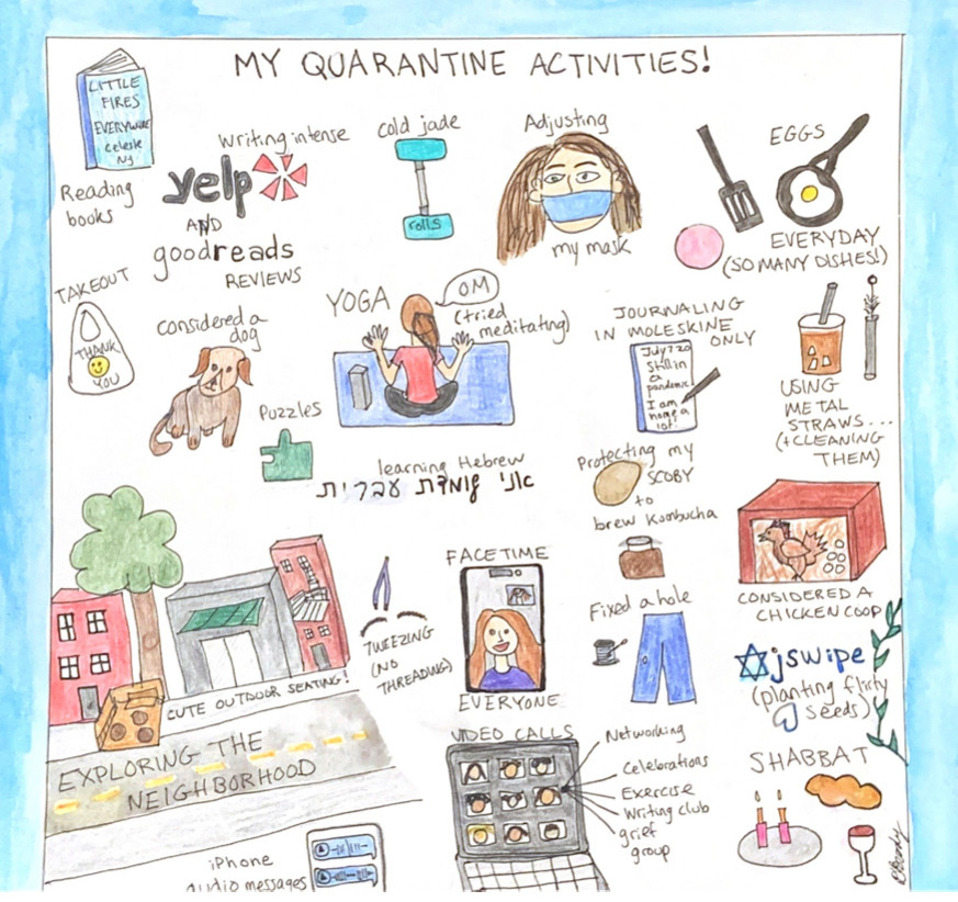 Drawings of my hobbies like puzzles, yoga, walking around, FaceTiming, jade rolling, reading and reviewing, and more.