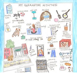 My quarantine activites