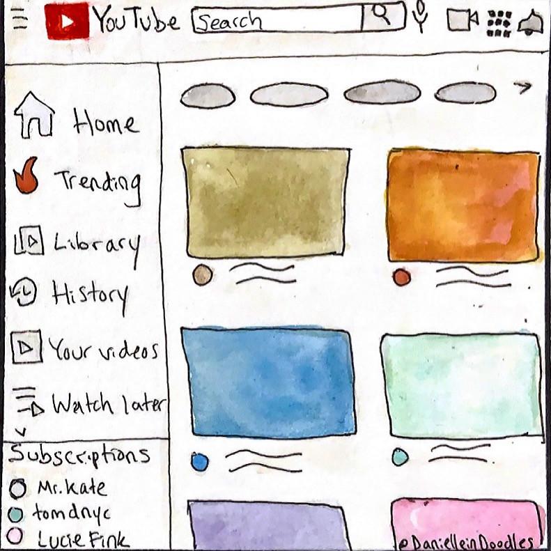 I drew my YouTube homepage
