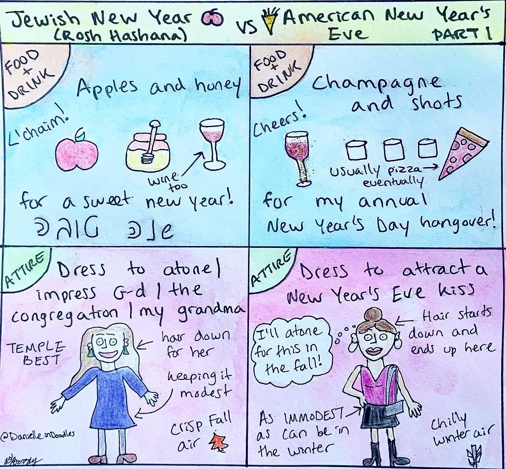 I compare food and drink and attire on the two holidays.