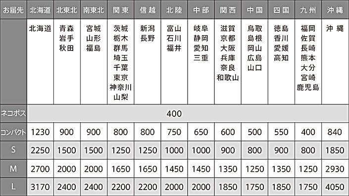 2020_12料金表.jpg