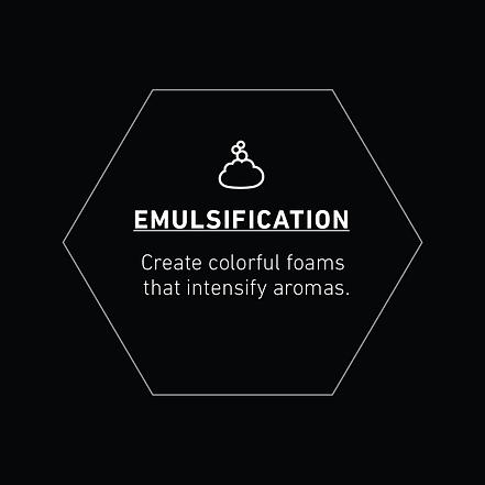 MR-techniques_EMULSIFICATION.png