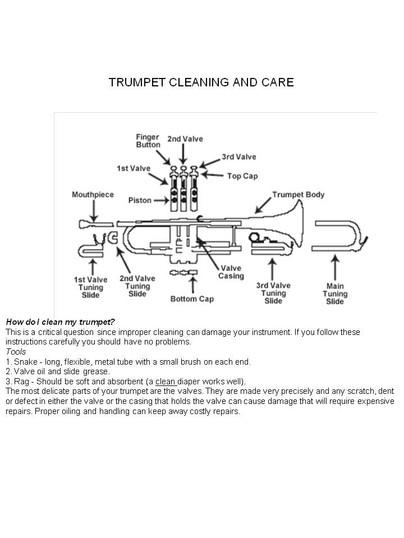 trumpet cleaning.jpg