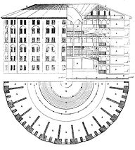 Plan of the Panopticon, Jeremy Bentham,