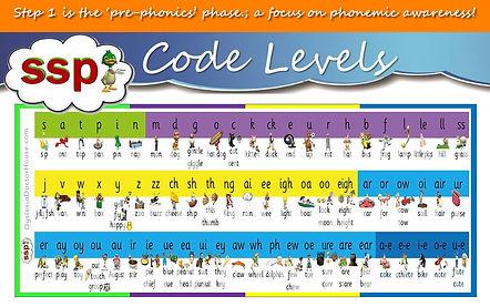 code_levels-poster.jpg